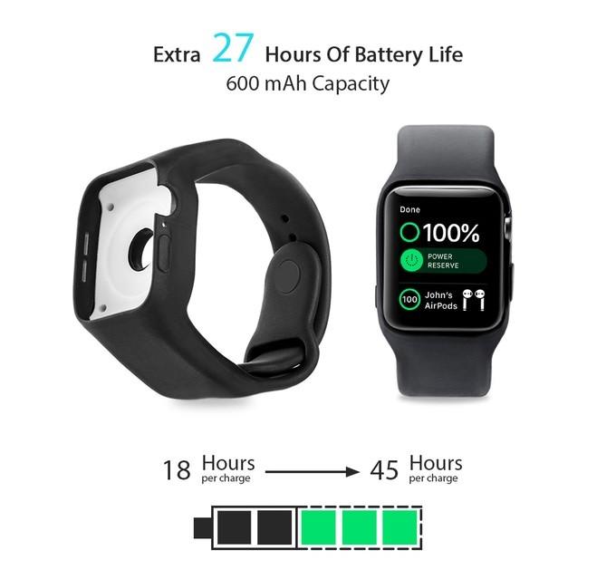 ▲▼Togvu推出Apple Watch充电表带。
